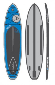 Inflatable Stand-Up Paddleboards for Touring: Brands and Specs