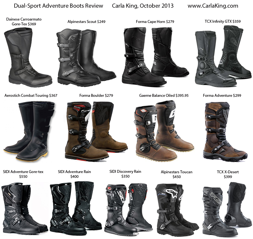 Review of dual-sport adventure motorcycle boots SIDI Alpinestars TCX Forma Gaerne Dainese