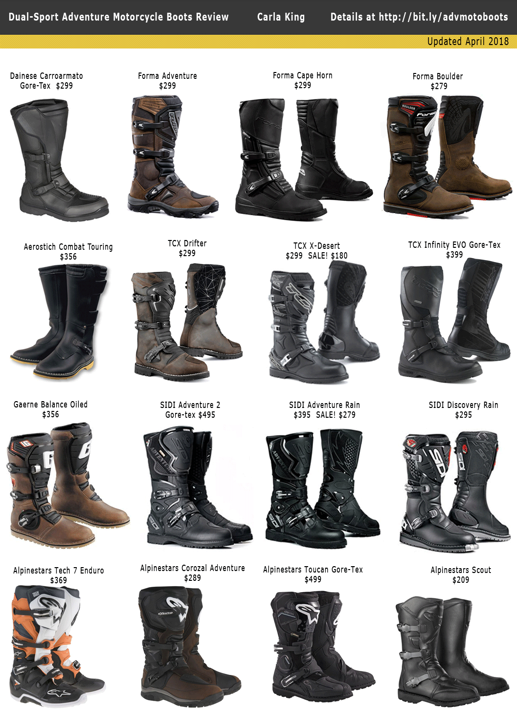 Dual-sport motorcycle adventure boots reviews Carla King